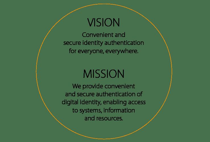precise-biometrics-vision-mission